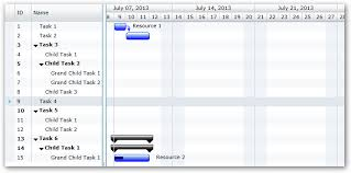 Wpf Timeline Chart Radiantq Wpf Gantt Package Users Guide