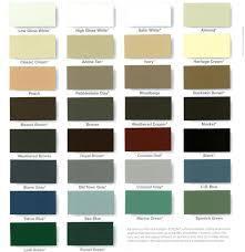 Industrial Paint Colour Chart 26 Factual Dupont Centari Paint Colors