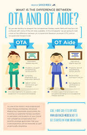 best occupational therapy assistant ideas  ot aide vs ota infographic