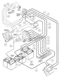 Wiring of 1994 club car ds 36 volt diagram and for