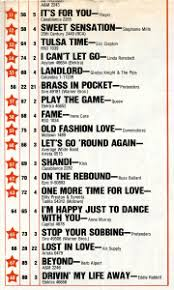 Billboard Music Charts 1980 Todays Top 5 July 5th 1980 The Old Grey Cat