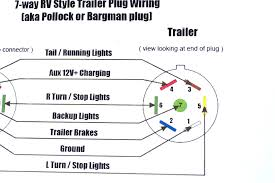 forest river rv wiring diagram wiring library forest river wiring diagram beautiful bargman 7 pin wiring diagram of forest river wiring diagram bargman