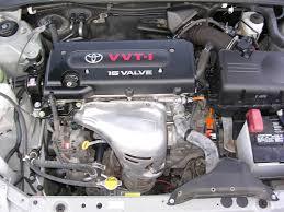 2003 toyota rav4 engine diagram luxury maintaining your transmission 2003 toyota rav4 engine diagram luxury maintaining your transmission of 2003 toyota rav4 engine diagram luxury