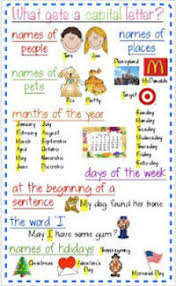 Capital Letter Anchor Chart Posts Similar To What Gets A Capital Letter Anchor Chart