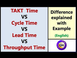 Videos Matching Cycle Time Takt Time 26amp Lead Time In