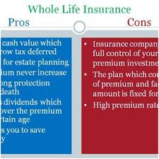 Aarp Life Insurance Quotes Interesting Quotes About Life Insurance Aarp Life Insurance Quotes Quotes Of The