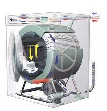 Peki nasıl çalışır?: Çamaşır makinesi nasıl çalışır?