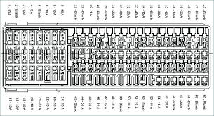 535i xdrive fuse diagram data wiring diagram 2011 bmw 528i fuse box diagram 550i 535i xdrive location block and 2014 bmw 535i 535i xdrive fuse diagram