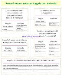 Silahkan yang mau pinter atau mau belajar online gratis masuk aja ingin bergabung dengan brainly? Kunci Jawaban Buku Siswa Tema 7 Kelas 5 Halaman 22 24 25 26 28 Sanjayaops
