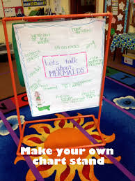 How To Make Your Own Chart Lodatos Loves Make Your Own Chart Stand