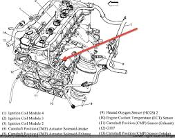 diagram of chevy cobalt ecotec engine wiring library chevy cobalt 2 engine diagram imageresizertool com 2 2 liter chevrolet engine diagram 2005 chevy cobalt