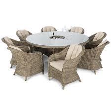 round outdoor dining sets. Round Outdoor Dining Sets P