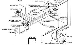 gas club car wiring schematics gas club car wiring schematic Club Car Solenoid Wiring Diagram admin page 39 readingrat net gas club car wiring schematics wiring diagram for club car ds gas club car solenoid wiring diagram
