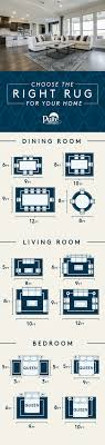 Where To Place A Rug In Your Living Room 17 Best Ideas About Area Rug Placement On Pinterest Rug