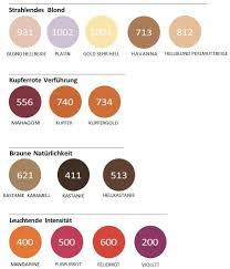 Revlon Nutri Color Creme Swatch Divided By Range