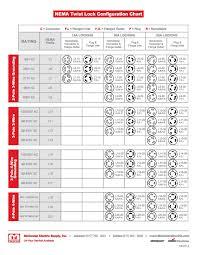 Nema Locking Plug Configuration Chart Best Picture Of
