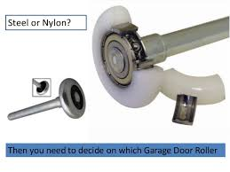 garage doors partsGarage Door Parts