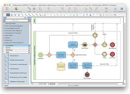 create visio business process diagram  conceptdraw helpdesk