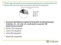 Презентация на тему Учитель математики МОУРВ с ОШ Клыгина Т А  7 7 Завуч школы подвёл итоги контрольной работы по математике