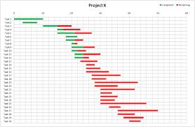 Best Excel Gantt Chart Best Free Excel Gantt Chart Template Easybusinessfinance Net