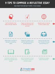 tips to compose a reflective essay ly 9 tips to compose a reflective essay infographic