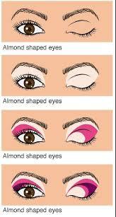 description makeup for almond shaped eyes