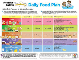 Diet For A Toddler Myhappylittlelife