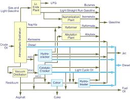 Hsd Density Conversion Chart What Is Diesel Fuel