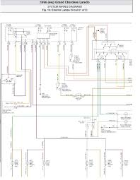 jeep cherokee stereo wiring diagram reference jeep grand cherokee 1999 jeep cherokee stereo wiring diagram jeep