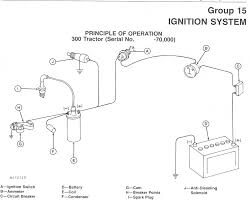 john deere manual com the friendliest click image for larger version ignition system diagram jpg views 10198 size