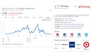 Jcpenney Stock Price Chart Is Jcp Stock A Good Investment Opportunity
