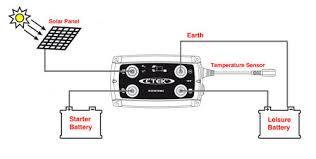 dc to dc charger wiring diagram dc image wiring dc to dc charger globetreka on dc to dc charger wiring diagram