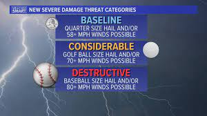 National Weather Service to implement ...