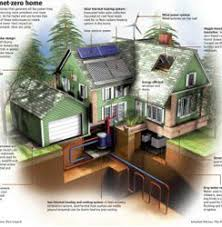 Small Picture Dallas Fort Worth North Texas Net Zero Homes Energy Efficiency