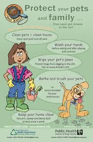 Pet Poster Pets Dirt Alert Tacoma Smelter Plume 16