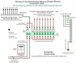 3 phase wiring diagram for house single distribution board homes single phase wiring diagram homes full size of 240v single phase wiring diagram mcb wiring instructions 3 phase panel board wiring