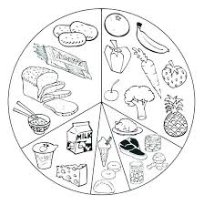 Food Pyramid Coloring Page New Food Pyramid Coloring Page Pages