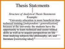 thesis statement builder for persuasive essay acirc order custom essay 24 hour live homework help