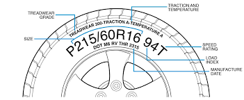 What Is Tire Load Index 123