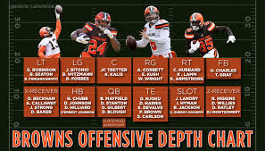 Browns Qb Depth Chart Cleveland Browns Depth Chart Take A Look At How The Browns