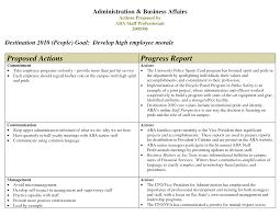 Business Progress Report Sample Pdf – Elsik Blue Cetane