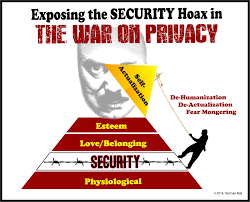 privacy security essay maslow hierarchy of needs full spectrum maslow needs security versus privacy a de actualizing formulation