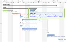 Gantt Chart Waterfall How To Set Up Your Waterfall Workflow