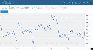 Candlestick Chart Ios Chartworks Documentation