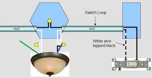 ceiling box and connect the white wire from the ceiling fan to the white wire neutral from the ceiling box how about the ground wire