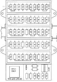 boxster fuse box diagram all wiring diagram 1996 2004 porsche boxster 986 fuse box diagram fuse diagram 1999 boxster fuse box