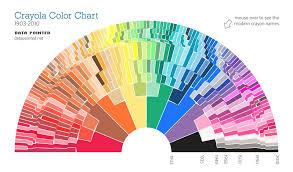 Crayola Color Chart 1903 2010 Crayola Crayon Colors Diy