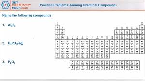 chemistry practice problems naming chemical compounds  chemistry practice problems naming chemical compounds