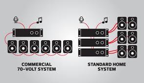 70v speaker wiring parallel diagram wiring diagram libraries 70v speaker wiring parallel diagram