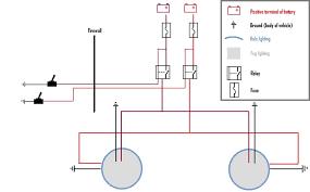 halo light wiring diagram wiring diagrams halo wiring diagram wiring diagram centre halo projector headlight wiring diagram halo lamp wiring diagram data